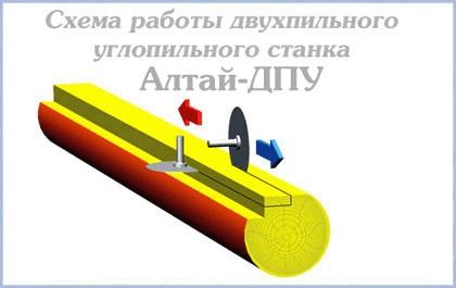 Пилорама дисковая АЛТАЙ ДПУ-500