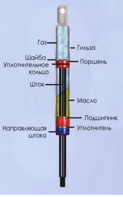 WoodTec PM 2500